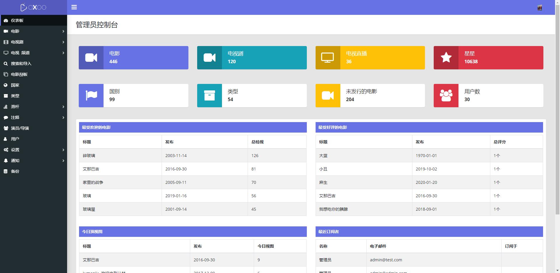 【国外源码】OVOO v3.1.2电影电视剧点播程序已破解-常网小站Miknio