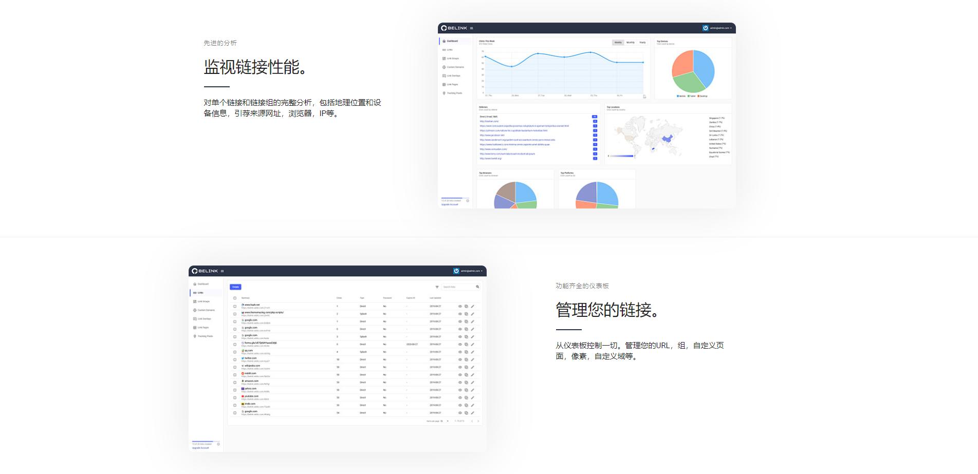 BeLink v1.0.4网站URL缩短器短域名生成-常网小站Miknio